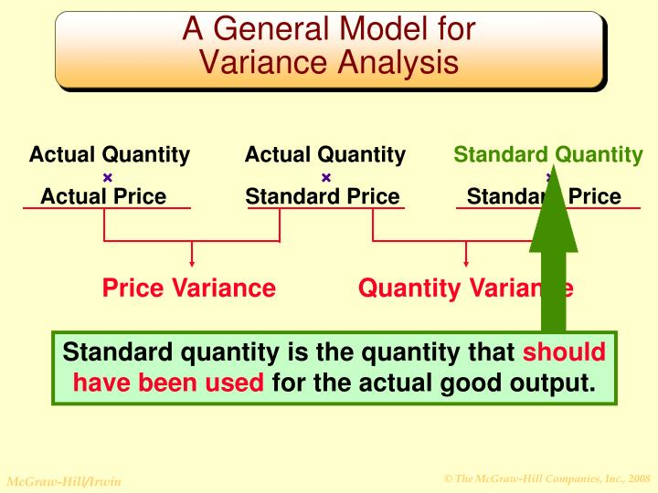 A General Model for