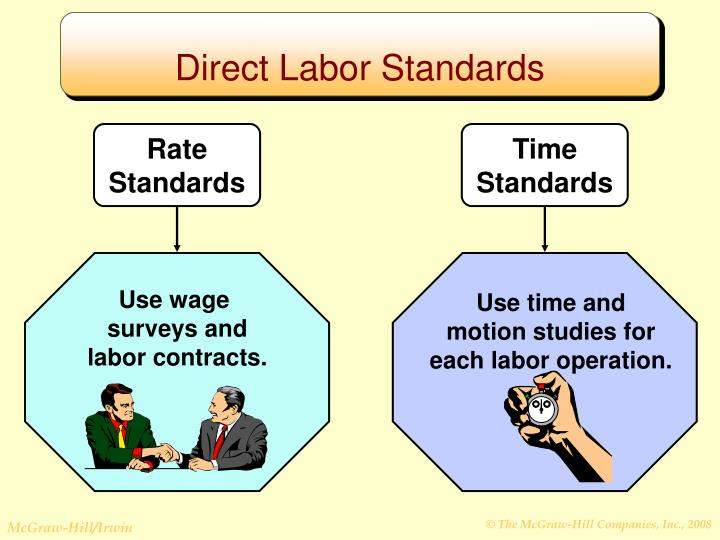 Use wage