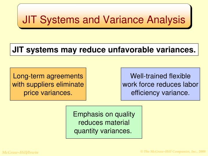 JIT Systems and Variance Analysis