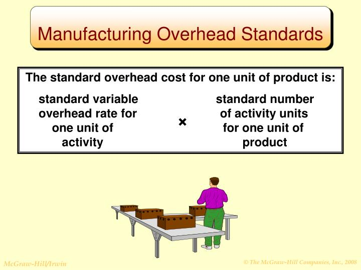 The standard overhead cost for one unit of product is: