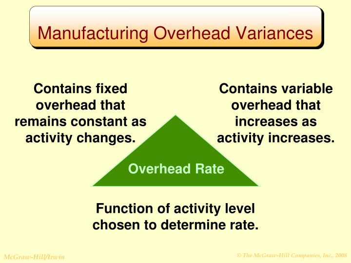 Manufacturing Overhead Variances