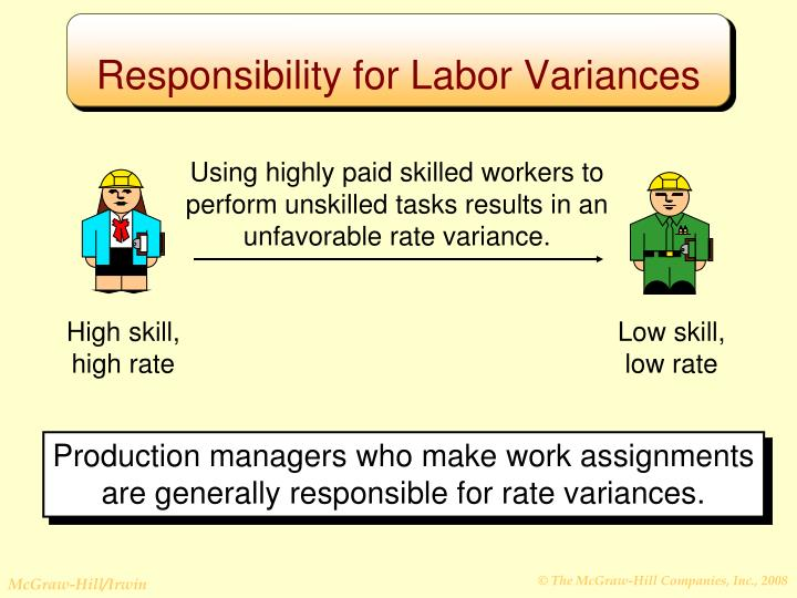 Responsibility for Labor Variances