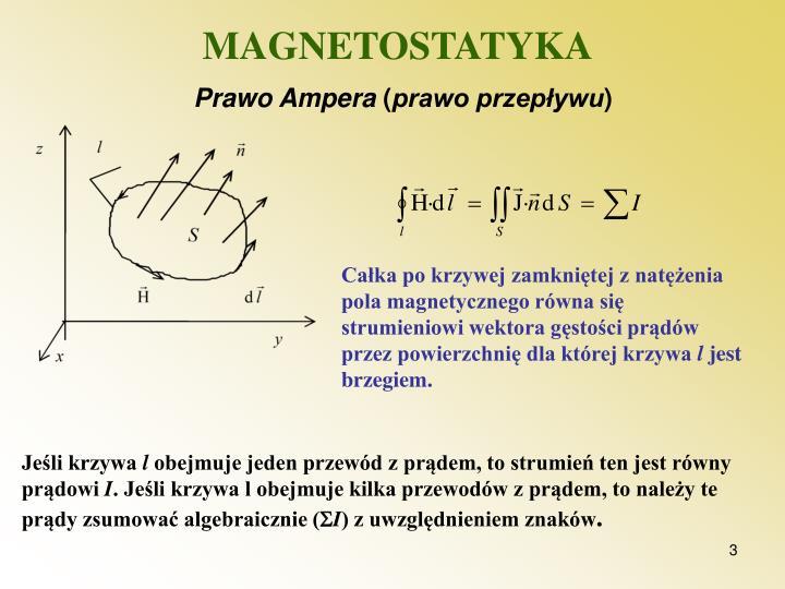 MAGNETOSTATYKA