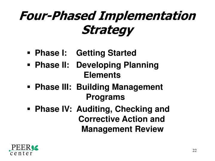 Four-Phased Implementation Strategy