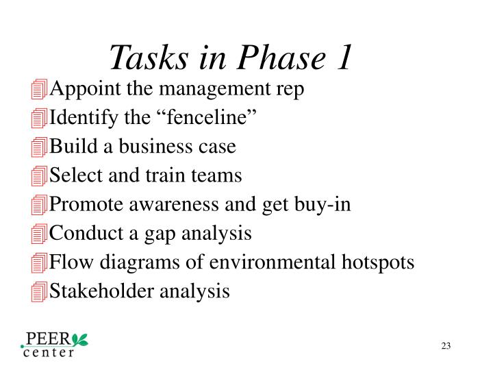 Tasks in Phase 1