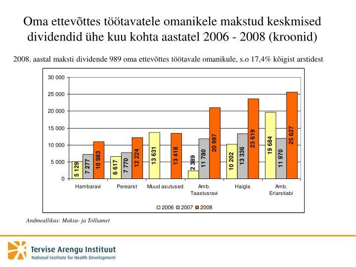 Oma ettevõttes töötavatele omanikele makstud keskmised dividendid ühe kuu kohta aastatel 2006 - 2008 (kroonid)