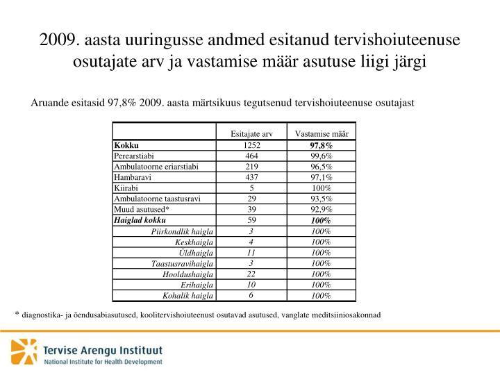 2009. aasta uuringusse andmed esitanud tervishoiuteenuse osutajate arv ja vastamise määr asutuse liigi järgi