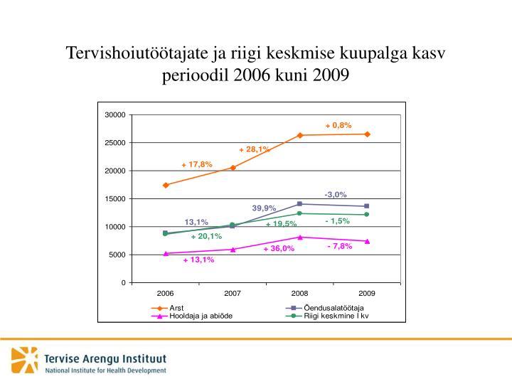Tervishoiutöötajate ja riigi keskmise kuupalga kasv perioodil 2006 kuni 2009