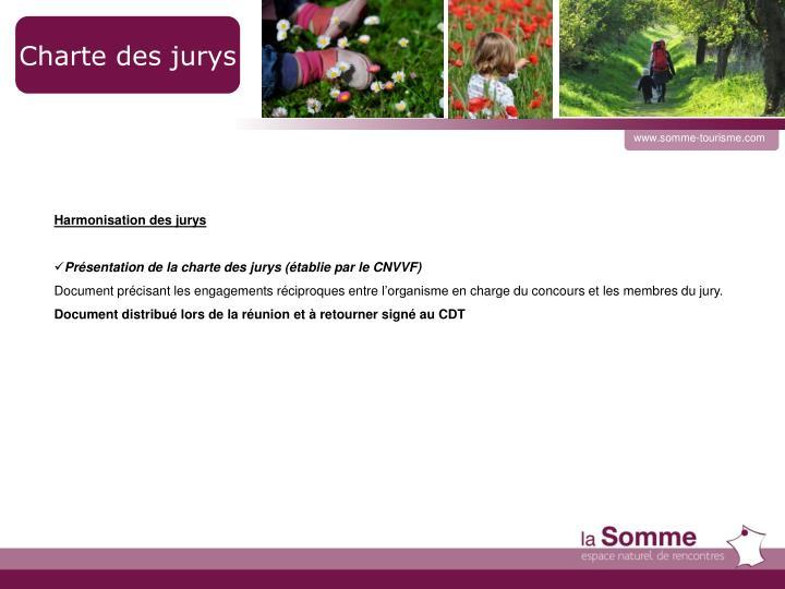 Charte des jurys