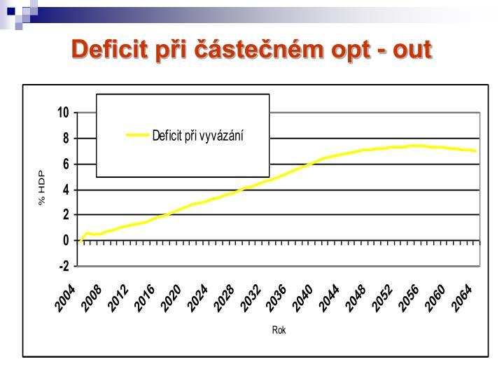 Deficit při částečném opt - out