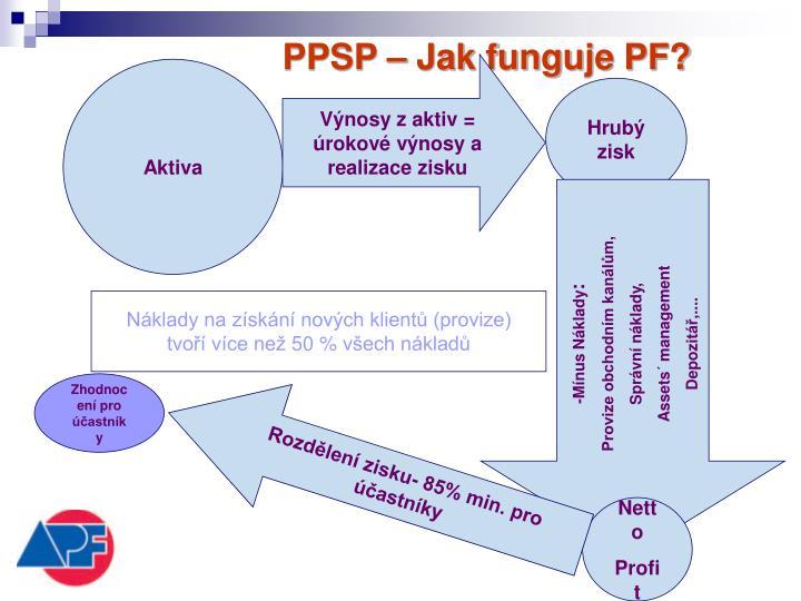 PPSP – Jak funguje PF