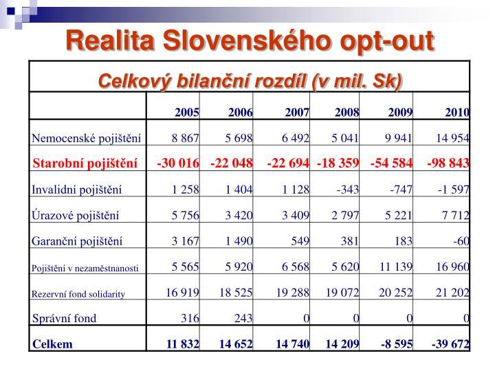 Realita Slovenského opt-out