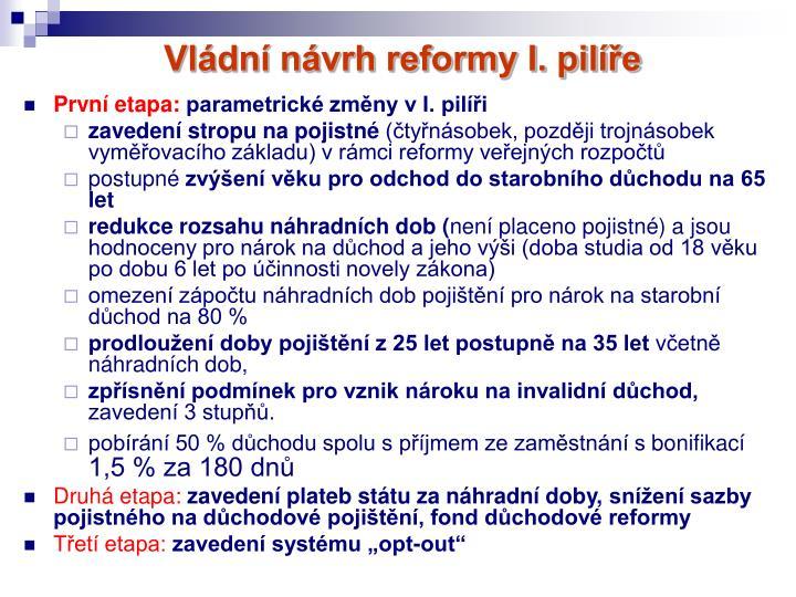 Vládní návrh reformy I. pilíře