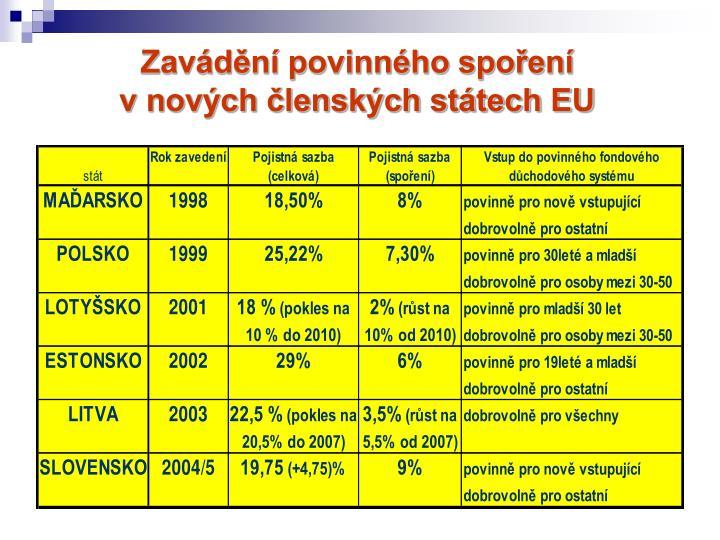 Zavádění povinného spoření                                        v nových členských státech EU