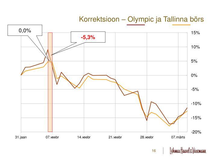 Korrektsioon – Olympic ja Tallinna börs