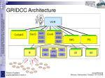 gridcc architecture