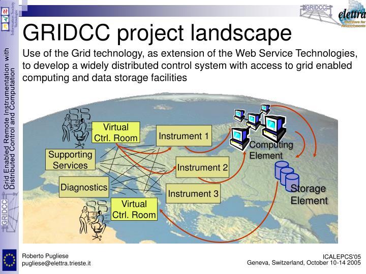 GRIDCC project landscape