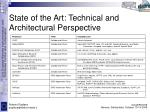 state of the art technical and architectural perspective