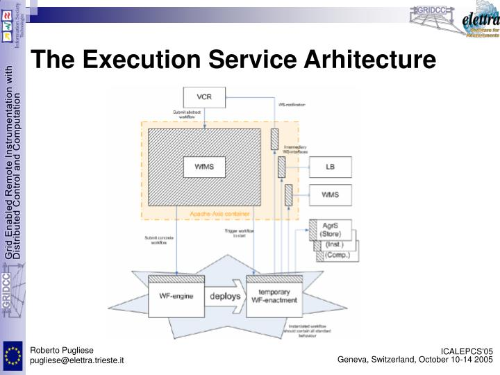 The Execution Service Arhitecture