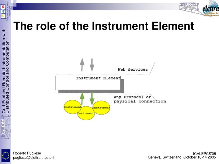 The role of the Instrument Element