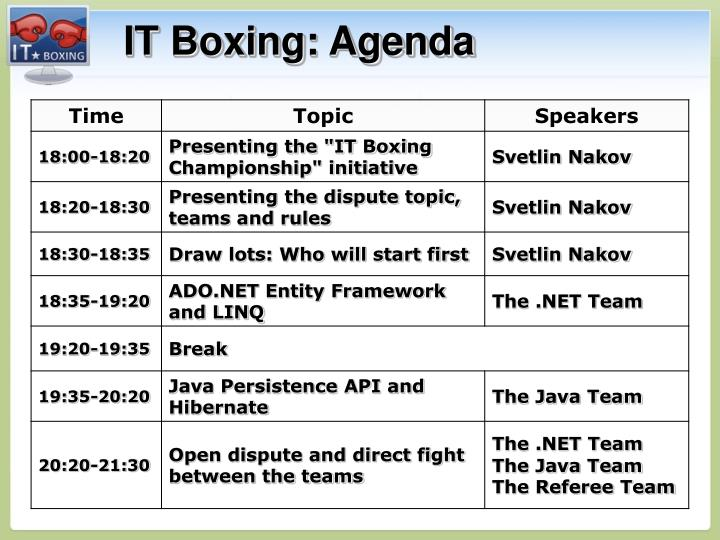 IT Boxing: Agenda