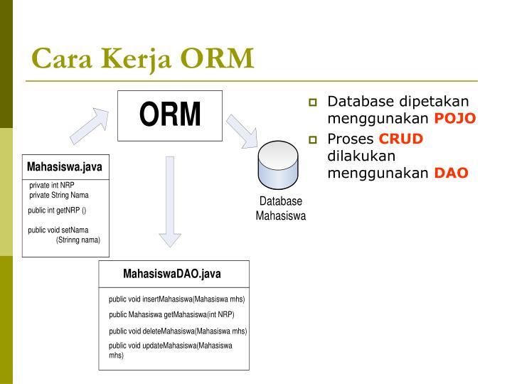 Database dipetakan menggunakan