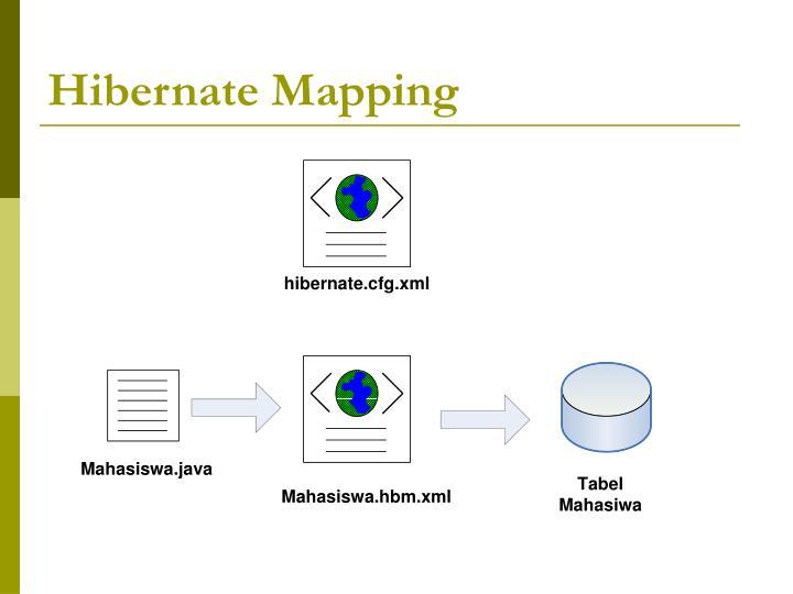 Hibernate Mapping