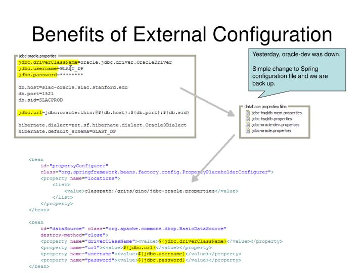 Benefits of External Configuration