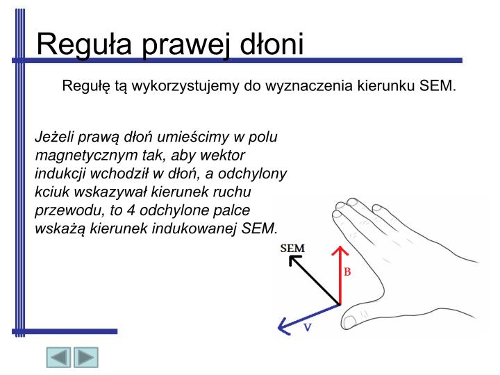 Reguła prawej dłoni