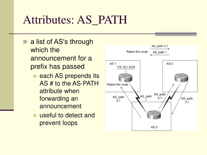 Attributes: AS_PATH