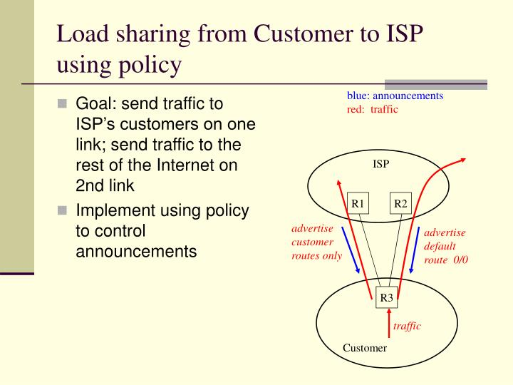 Load sharing from Customer to ISP