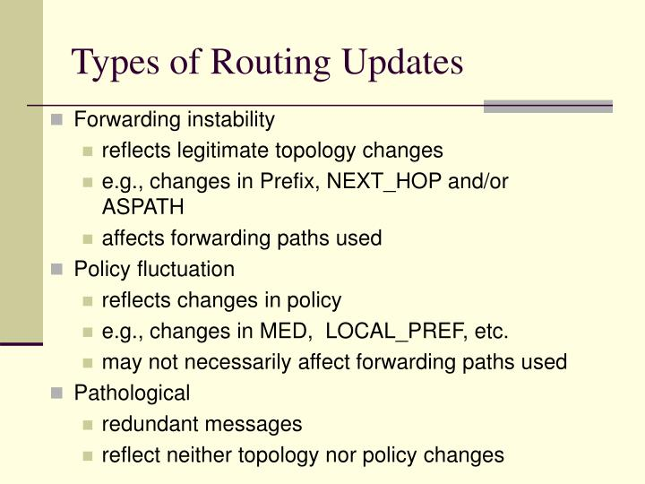 Types of Routing Updates