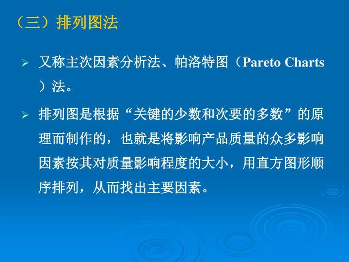 又称主次因素分析法、帕洛特图(