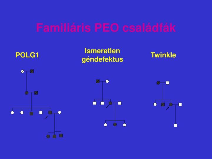 Familiáris PEO családfák