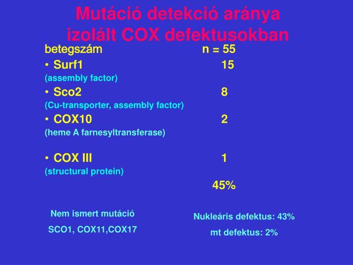 Mutáció detekció aránya