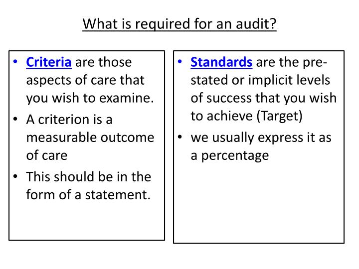 What is required for an audit?