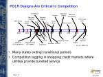 polr designs are critical to competition