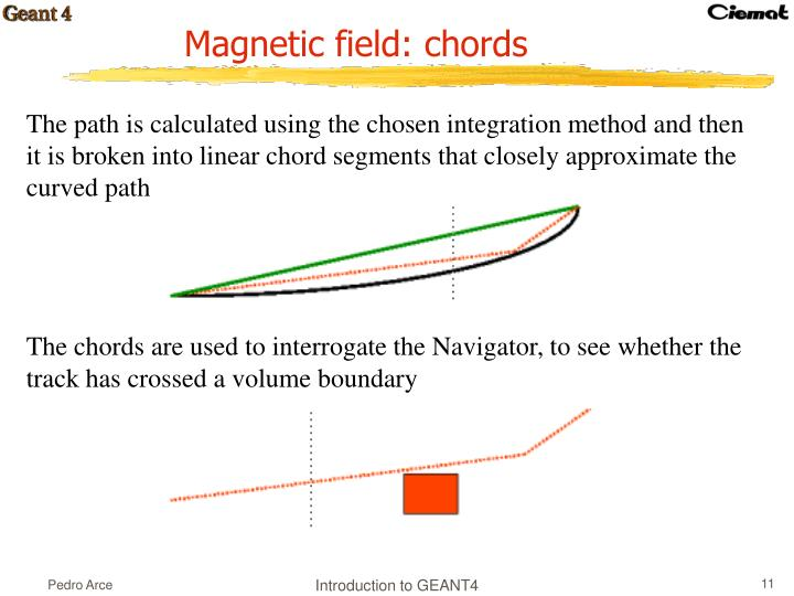 Magnetic field: chords