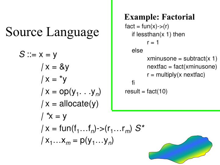 Example: Factorial