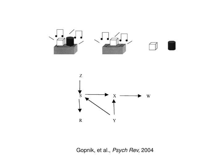Gopnik, et al.,