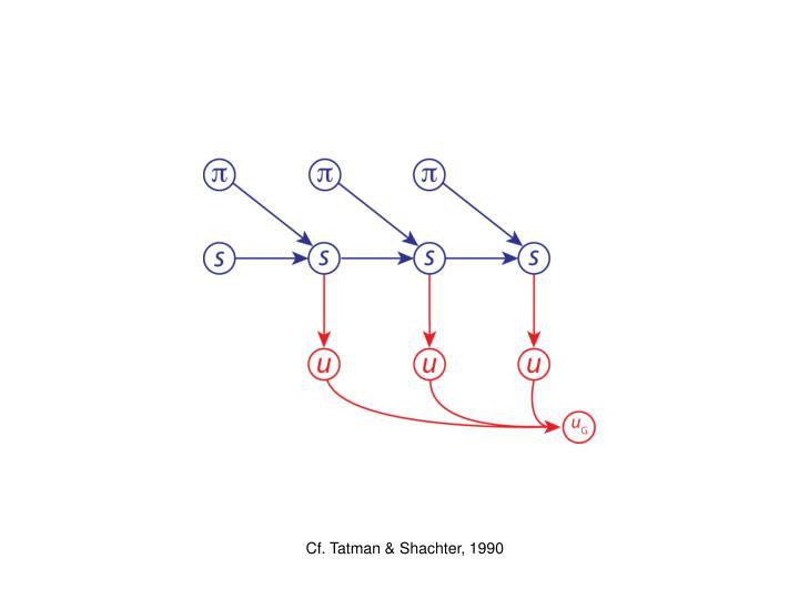 Cf. Tatman & Shachter, 1990