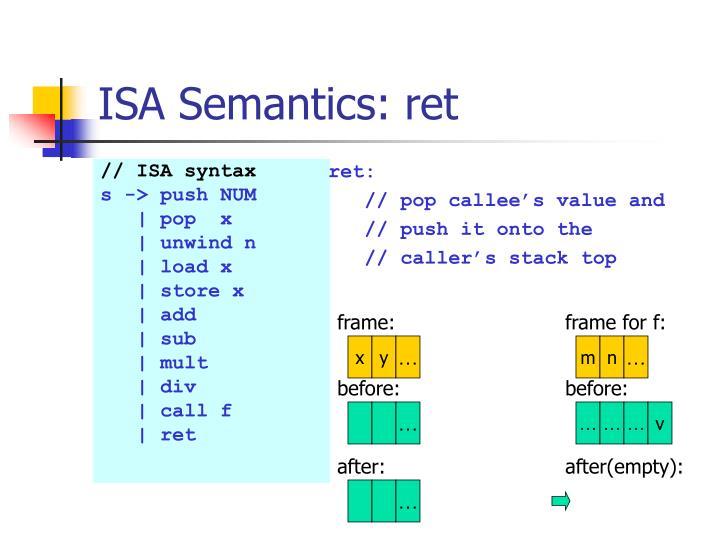 ISA Semantics: ret