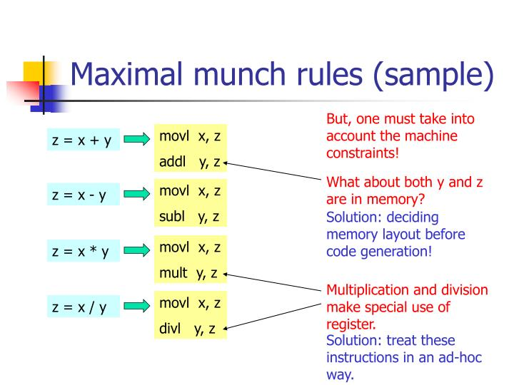 Maximal munch rules (sample)