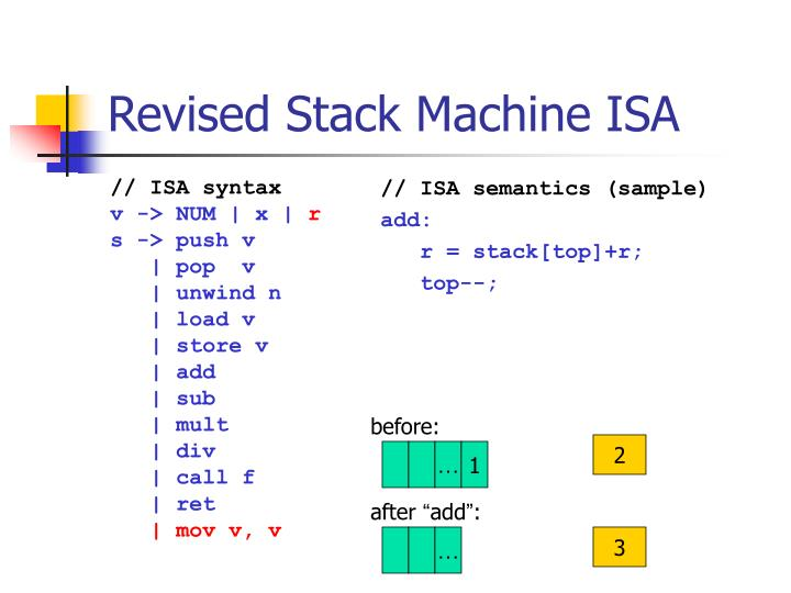 Revised Stack Machine ISA