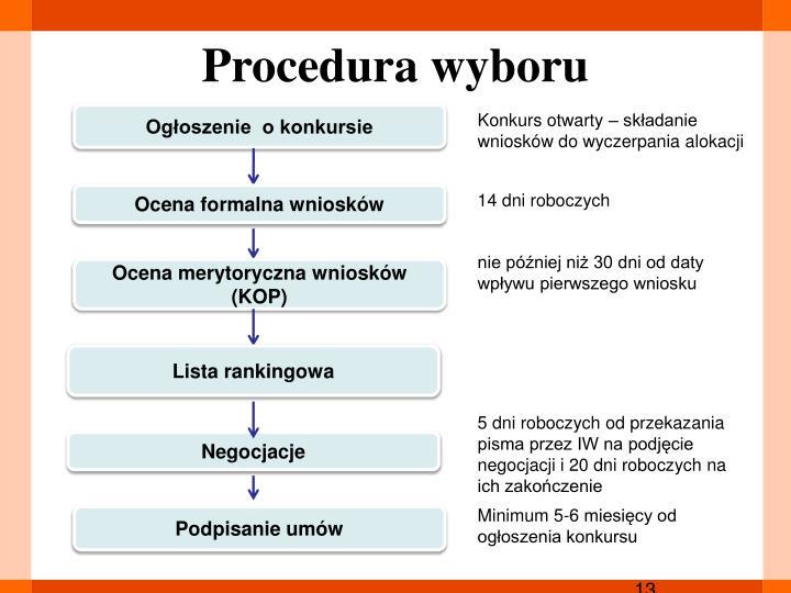 Procedura wyboru