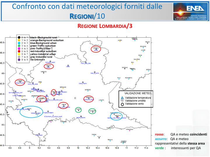 Confronto con dati meteorologici forniti dalle