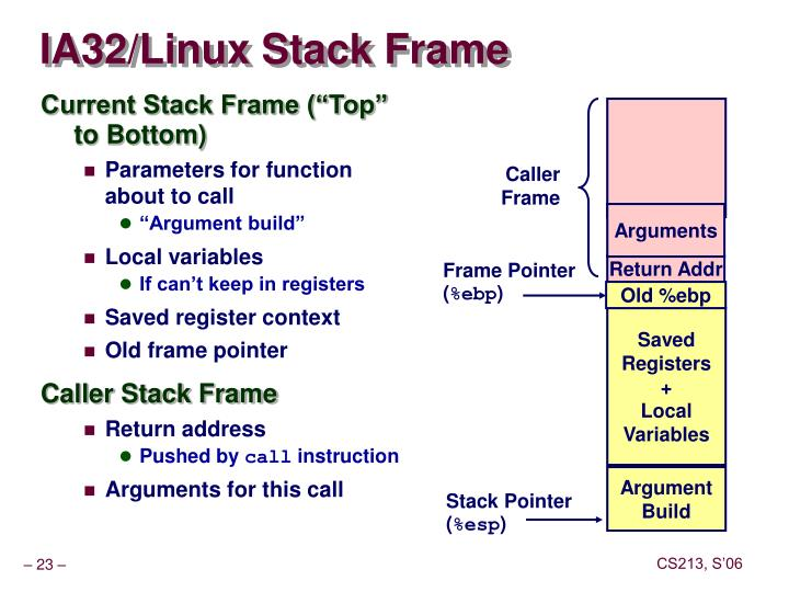 IA32/Linux Stack Frame