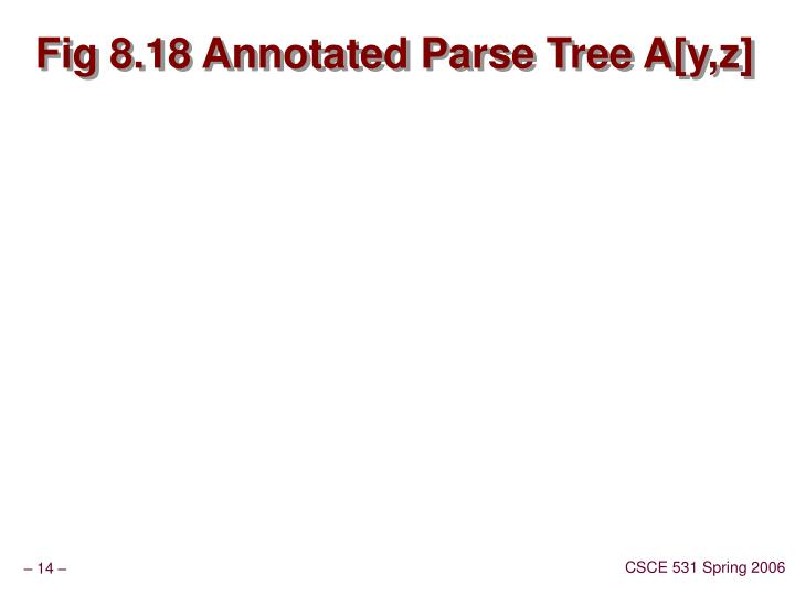 Fig 8.18 Annotated Parse Tree A[y,z]