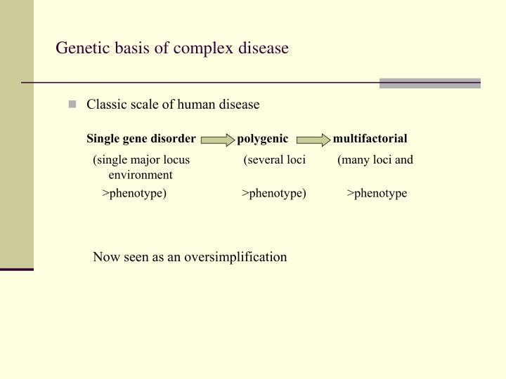 Genetic basis of complex disease