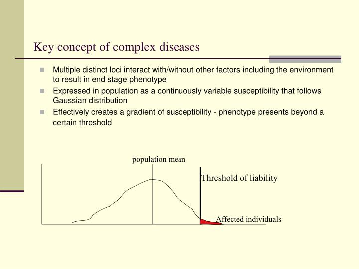 Key concept of complex diseases